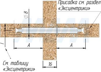 Присадочные размеры штока для эксцентрика, двустороннего, со съемным фиксатором, 33 мм (артикул TE41)
