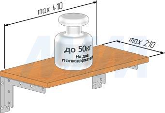 Установка менсолодержателя для деревянных полок L=200 мм (артикул LFT.001.200)