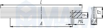 Размеры профиль-ручки  (артикул PH.RU02)