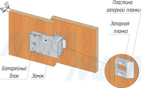 Монтаж выдвижного электронного RFID замка INVISIBLE для 2-х раздвижных дверей для фасадов 16-20 мм (артикул SDCW-SL-125BK), схема 2
